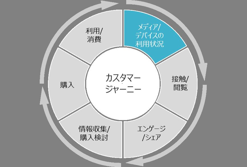 円.png
