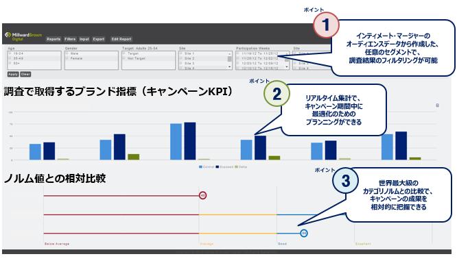 http://kantar.jp/whatsnew/%E5%9B%B32.png