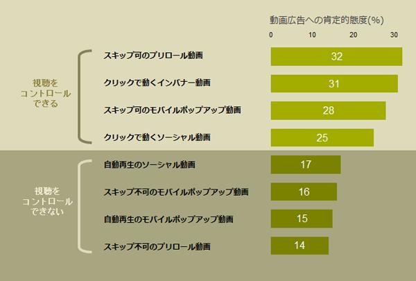 http://kantar.jp/whatsnew/%E8%A6%96%E8%81%B4%E3%82%92%E3%82%B3%E3%83%B3%E3%83%88%E3%83%AD%E3%83%BC%E3%83%AB.png